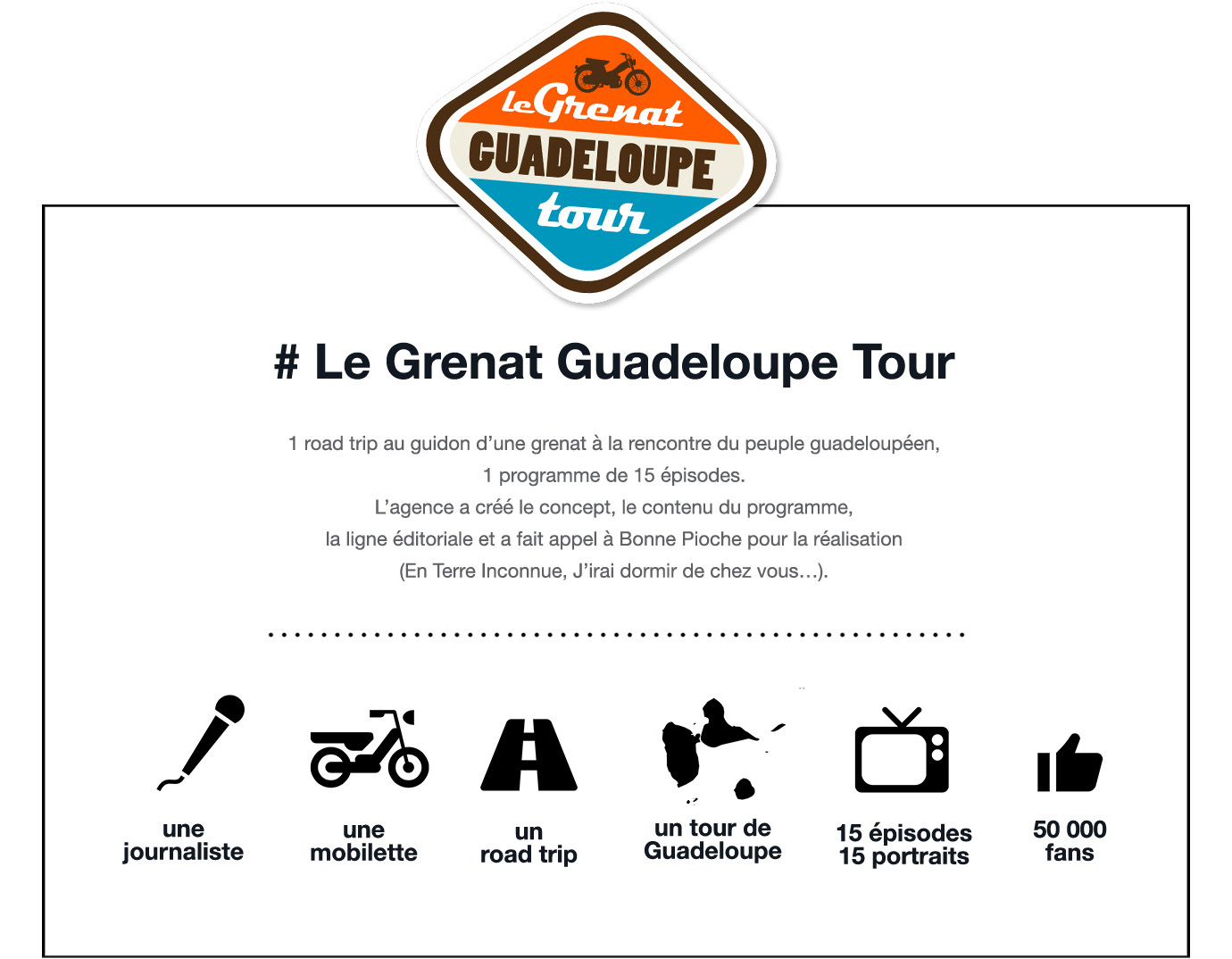 Grenat Guadeloupe Tour Notchup