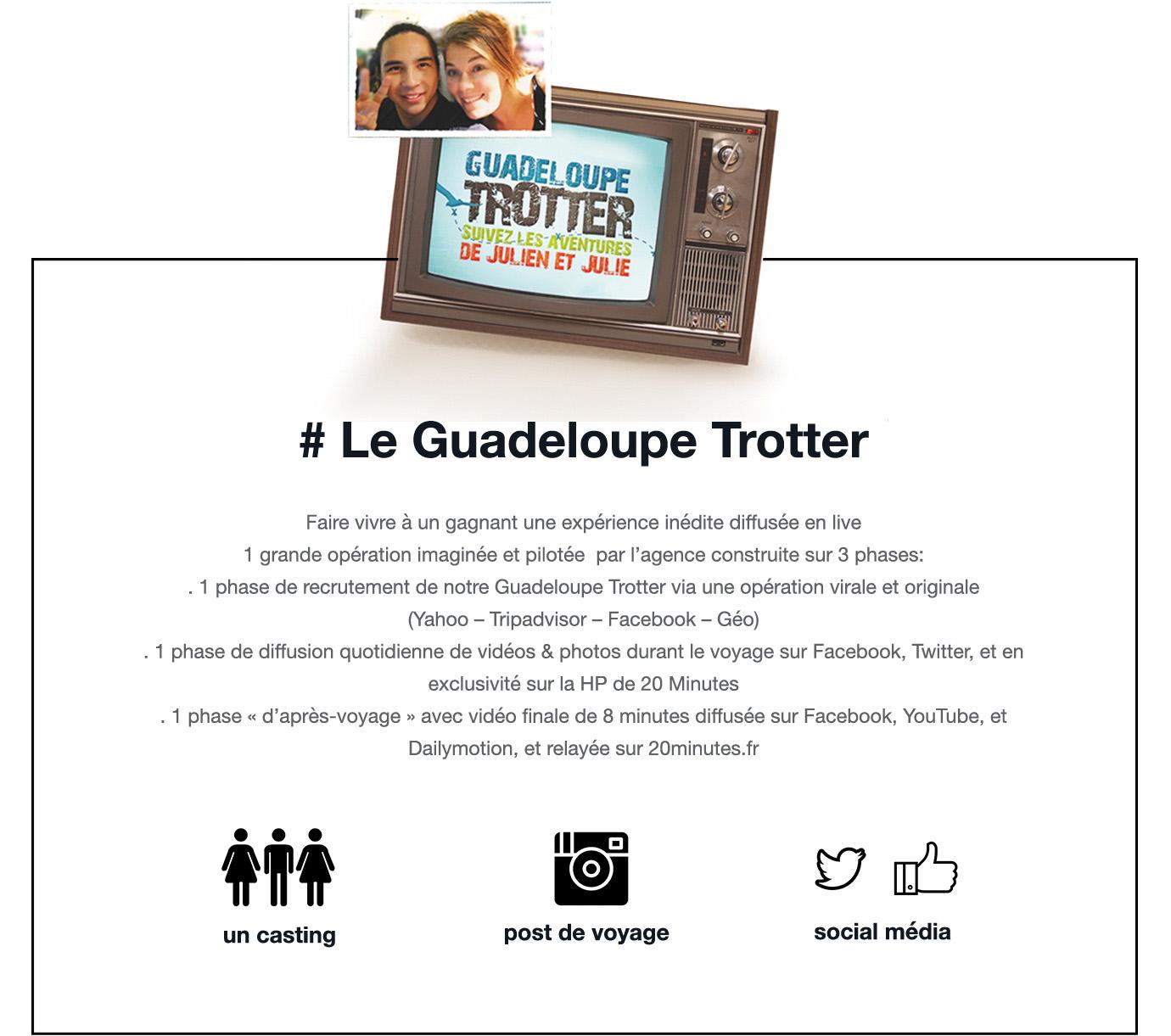 Guadeloupe Trotter Notchup