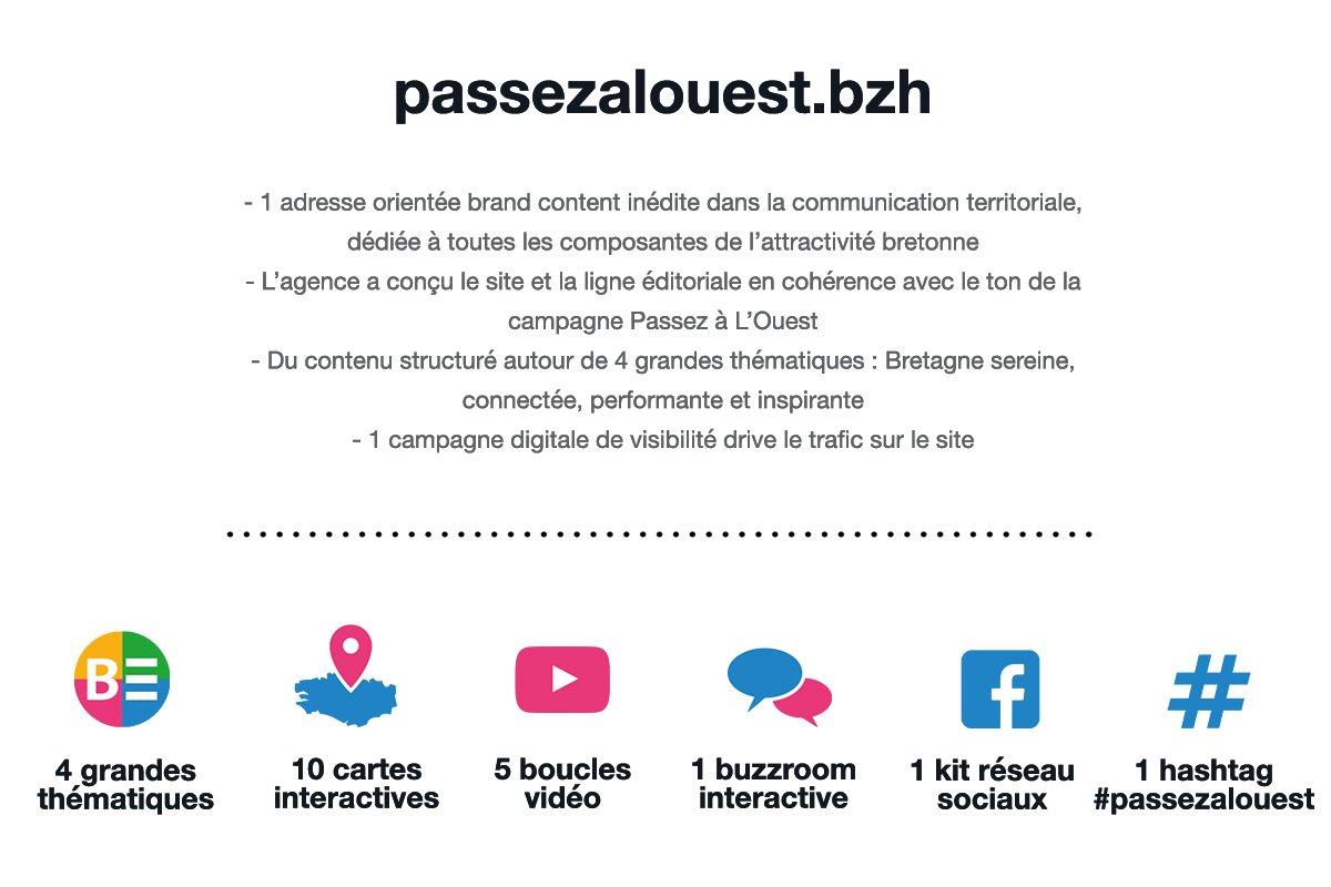 Campagne Passez à l'Ouest digital Notchup